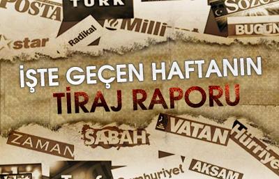 tiraj-raporu1