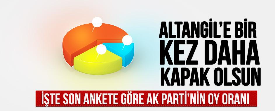 anket-akparti