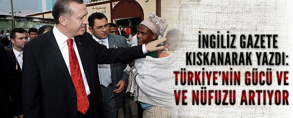 turkiye-financial