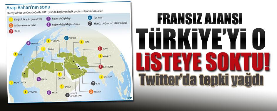 afp-turkiye