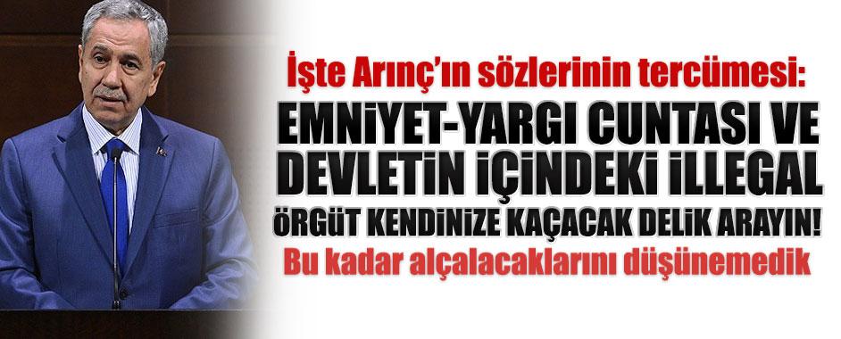 arinc-orgut