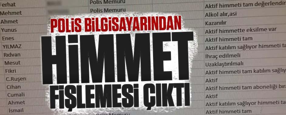 himmet1