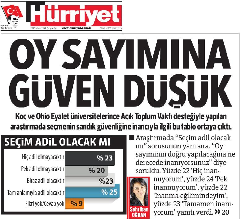 hurriyet-oy