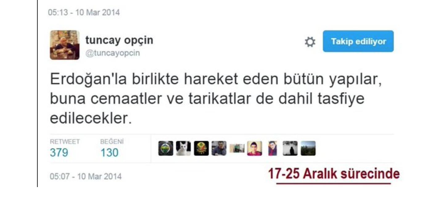 topcin5