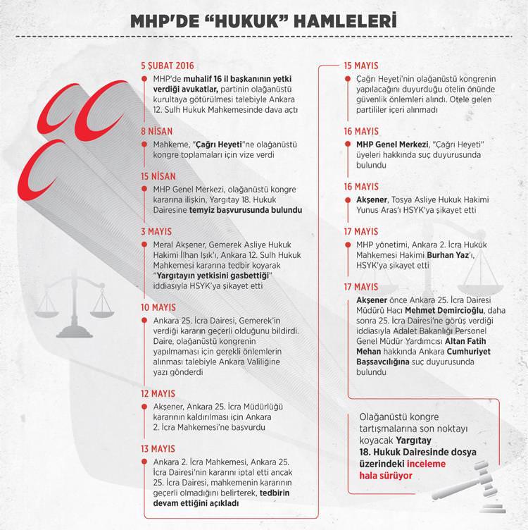 mhp-hukuk