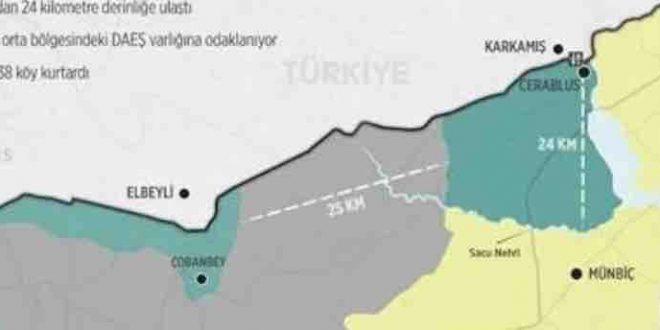 harita-su