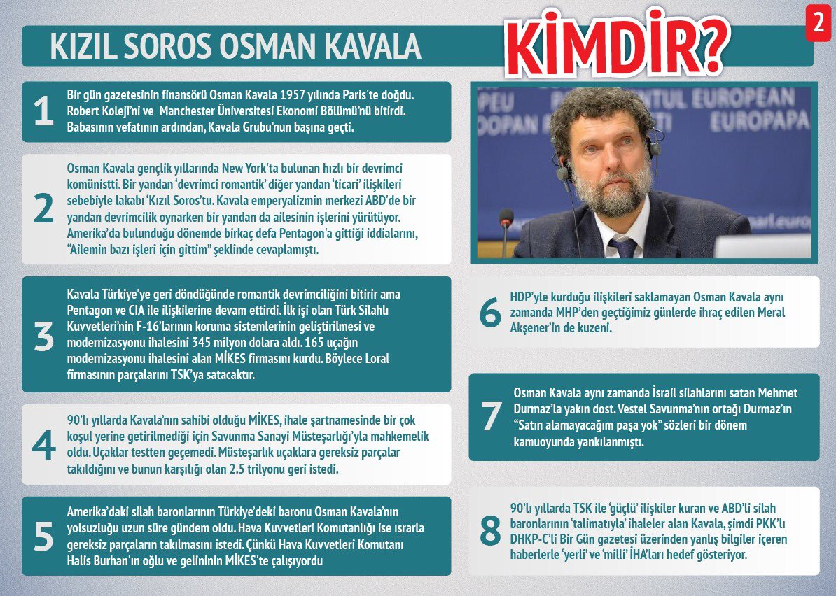 Osman Kavala ile ilgili görsel sonucu
