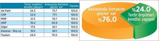 anket2