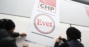 chp12